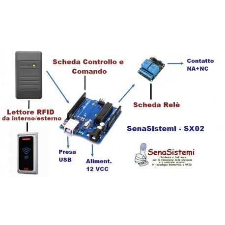 SX01 Controllo Accessi ad Alta Sicurezza - 1 relè - USB - uso esterno/interno