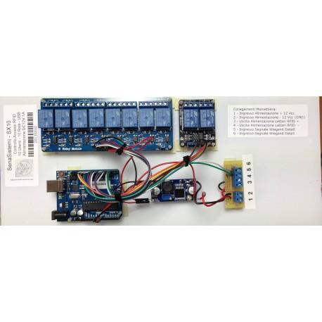 SX10 Controllo Accessi ad Alta Sicurezza - 10 relè - USB - uso esterno/interno